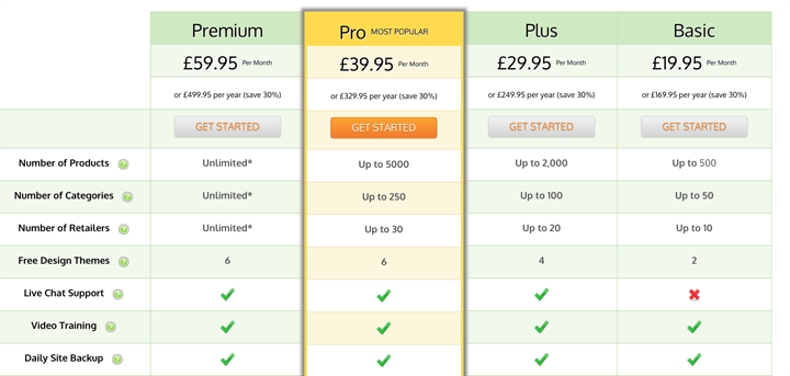 IncomeShops Price Plan