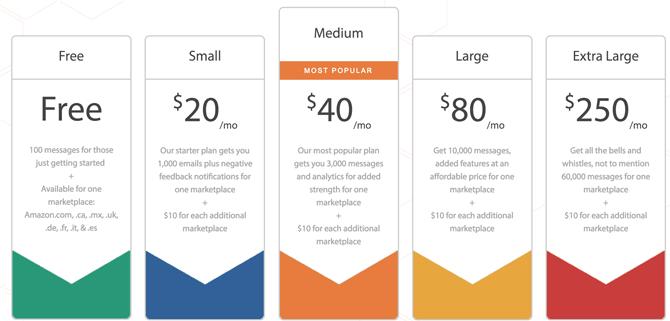 Feedback Genius Price Plan
