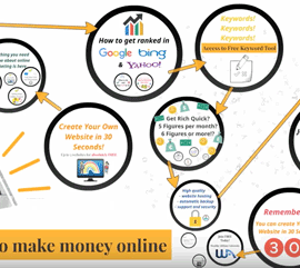 How To Make Money In Affiliate Marketing Online 9 Tips
