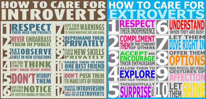 How to care for introverts / extroverts