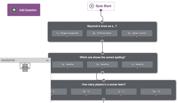 Thrive Quiz Builder Question Tree