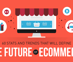 Four Disruptive Future Ecommerce Trends