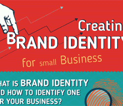 create a brand for small business