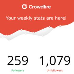 Crowdfire Lost Twitter Followers