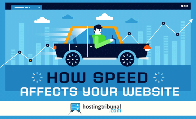 How Impactful Is Website Speed?