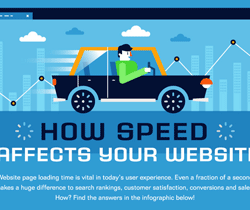 How Speed Affects Your Website Hosting Tribunal