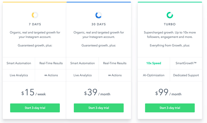 SocialCaptain Pricing
