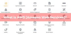 What is AWS Amazon Web Services