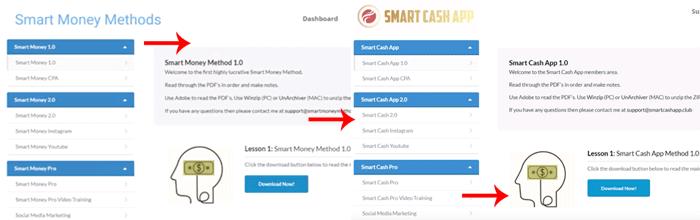 Smart Cash App Smart Money Method