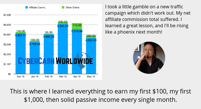 Income Report May 2019
