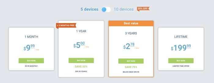 KeepSolid VPN Pricing