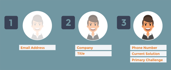 6 Tips to Select the Best Marketing Automation Software
