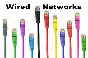 Wired Networks