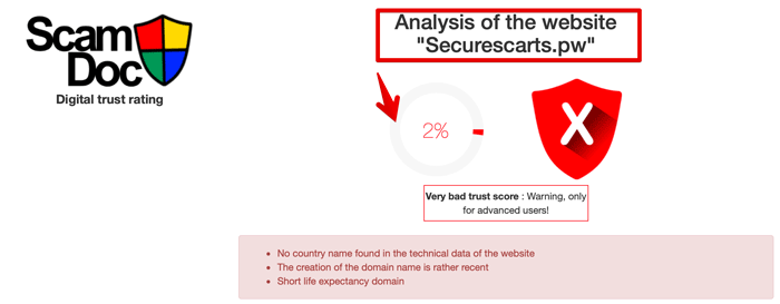 Securescarts.pw Very bad trust index