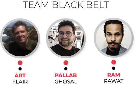 Team Black Belt