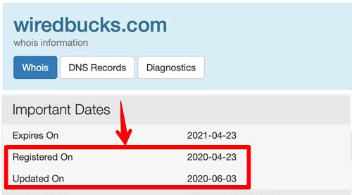 WiredBucks.com Registration