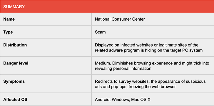 National Consumer Center scam removal guide