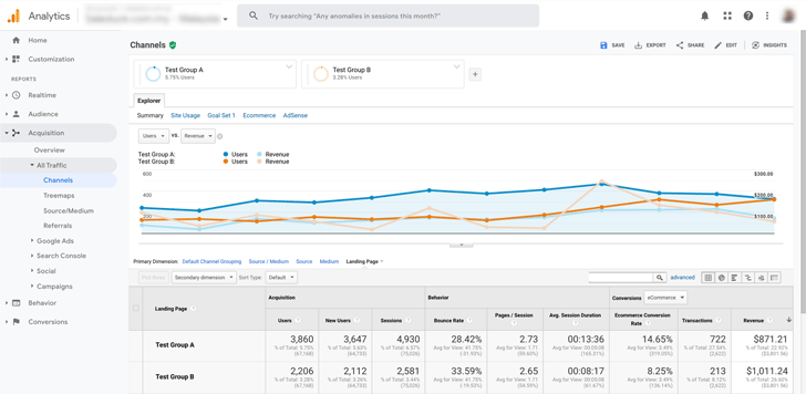 We Can Track A/B Test with Conversion Data