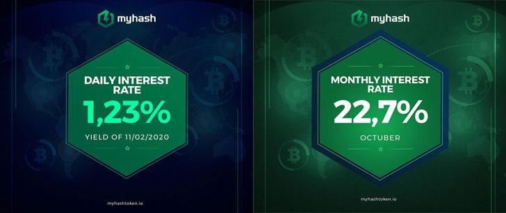 MyHash Interest Rates