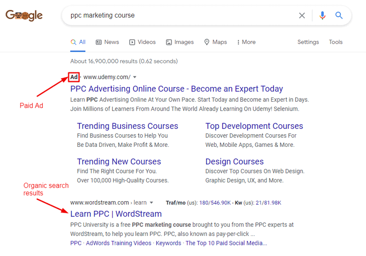 What is Pay-per-Click Advertising PPC
