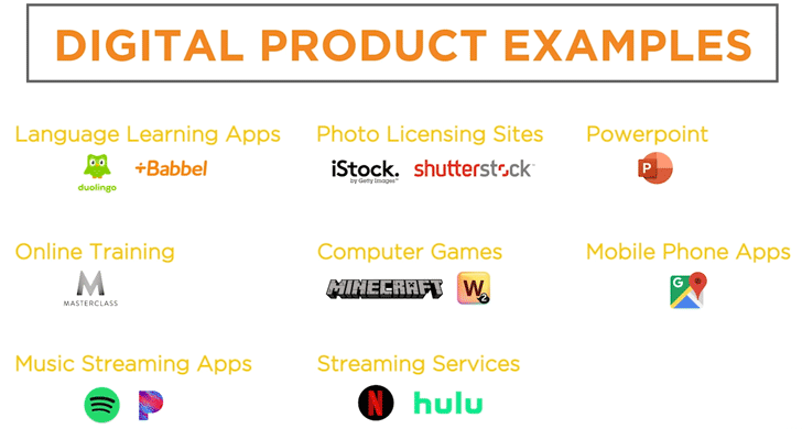 Digital Product Examples