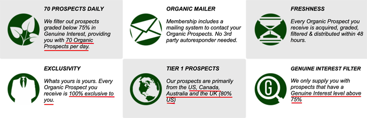 Organic Prospects Features
